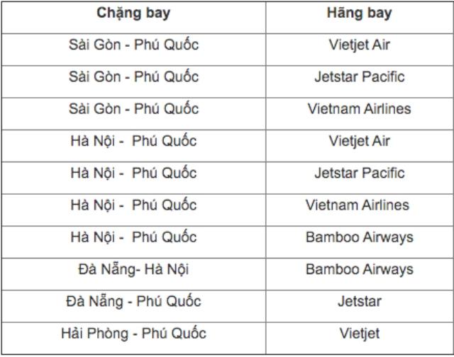 Kinh nghiệm đặt vé máy bay đi Phú Quốc