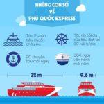 Tàu cao tốc Phú Quốc Express - hinh 010
